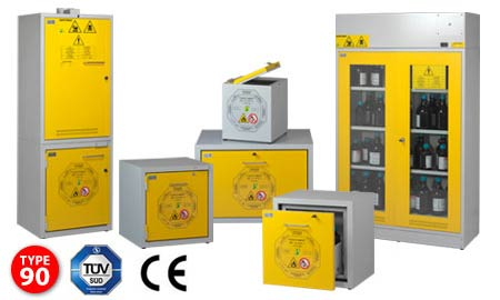 Safety Storage For Chemicals, Acids, Flammables And Gases